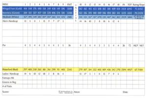 Waterford Golf Club Scorecard